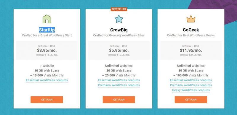 SiteGround - Guia completo da melhor hospedagem WordPress 7